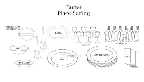 Buffettablesettingg how to set a buffet table setting watchthetrailerfo