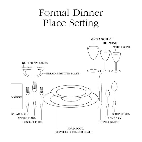 How to set a Formal Table Setting  sc 1 st  HungryMonster.com : formal table setting pictures - pezcame.com