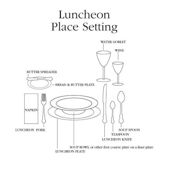 LuncheonTableSetting Jpg. The Etiquette Table Setting ...  sc 1 st  tagranks.com & Scintillating Luncheon Table Setting Photos - Best Image Engine ...